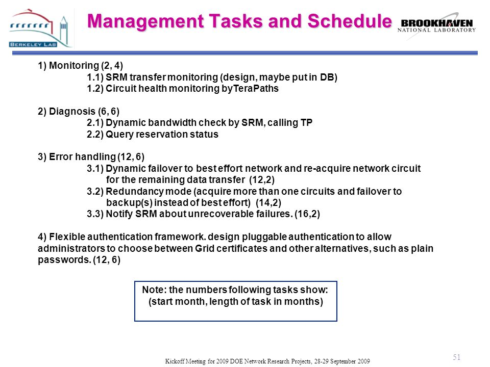 Kickoff Meeting for 2009 DOE Network Research Projects, 28-29 September 2009 Management Tasks and Schedule 1) Monitoring (2, 4) 1.1) SRM transfer monitoring (design, maybe put in DB) 1.2) Circuit health monitoring byTeraPaths 2) Diagnosis (6, 6) 2.1) Dynamic bandwidth check by SRM, calling TP 2.2) Query reservation status 3) Error handling (12, 6) 3.1) Dynamic failover to best effort network and re-acquire network circuit for the remaining data transfer (12,2) 3.2) Redundancy mode (acquire more than one circuits and failover to backup(s) instead of best effort) (14,2) 3.3) Notify SRM about unrecoverable failures.