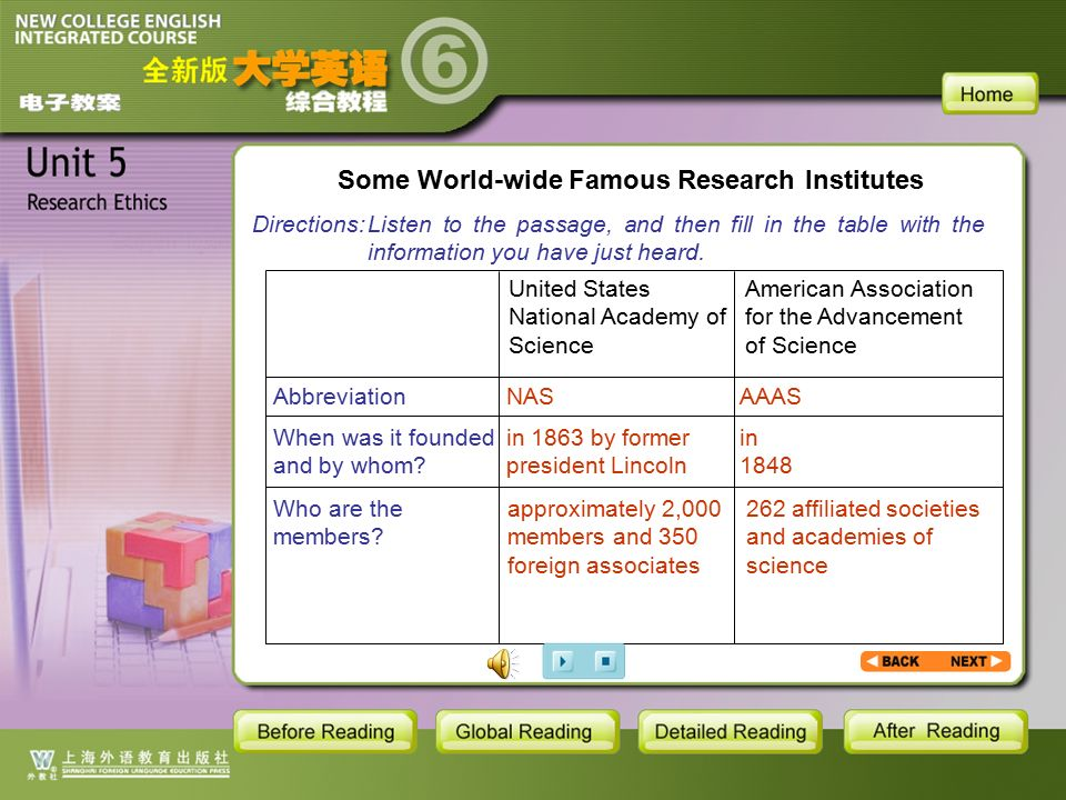 BR1- Some World-wide Famous Research Institutes1 Some World-wide Famous Research Institutes Directions: Listen to the passage, and then fill in the table with the information you have just heard.