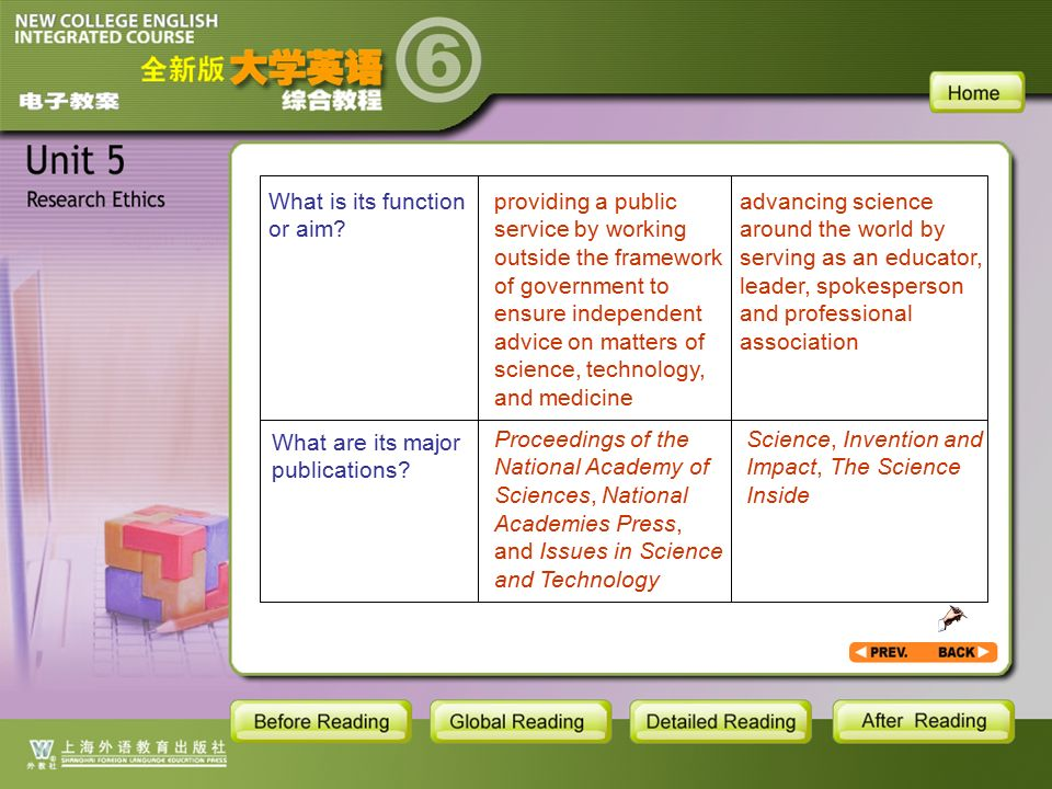 BR1- Some World-wide Famous Research Institutes2 What is its function or aim.