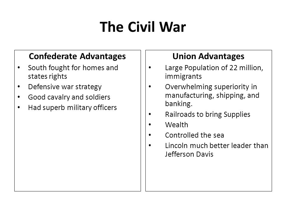 The Civil War Confederate Advantages South fought for homes and states rights Defensive war strategy Good cavalry and soldiers Had superb military officers Union Advantages Large Population of 22 million, immigrants Overwhelming superiority in manufacturing, shipping, and banking.