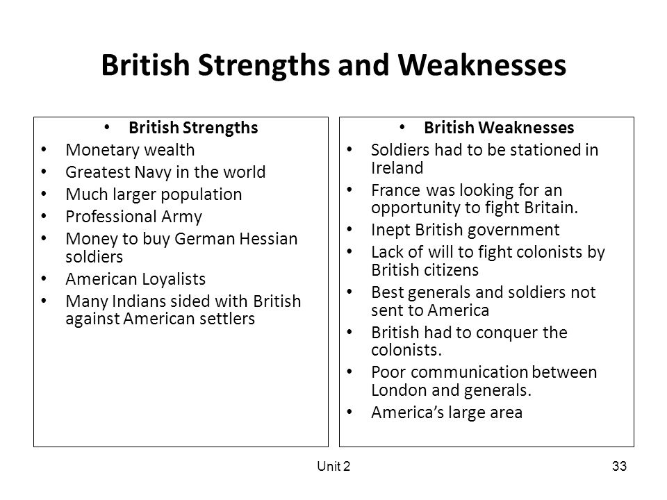 Unit 233 British Strengths and Weaknesses British Strengths Monetary wealth Greatest Navy in the world Much larger population Professional Army Money to buy German Hessian soldiers American Loyalists Many Indians sided with British against American settlers British Weaknesses Soldiers had to be stationed in Ireland France was looking for an opportunity to fight Britain.