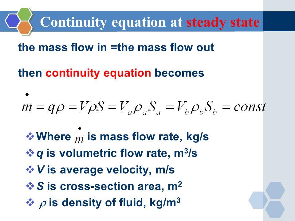 continuity equation physics. 9 continuity equation physics