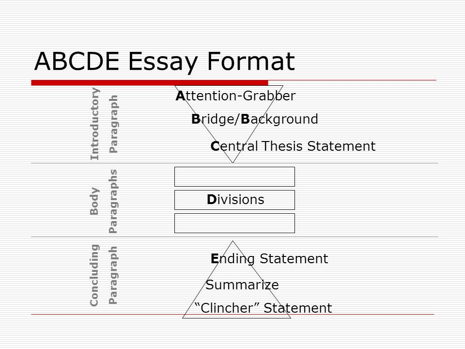 abcde essay structure the five paragraph essay for persuasive and  13 abcde essay format attention grabber