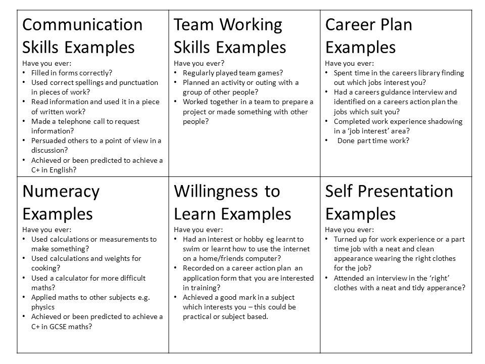 work skills examples