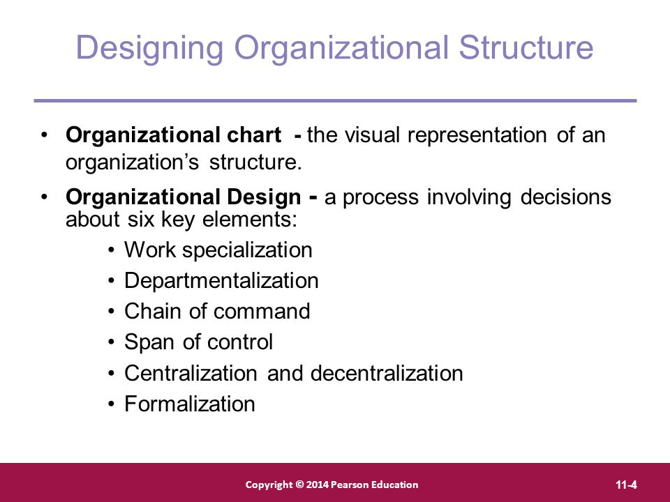 Copyright © 2012 Pearson Education, Inc. Publishing as Prentice Hall Copyright © 2014 Pearson Education 11-4 Designing Organizational Structure Organi