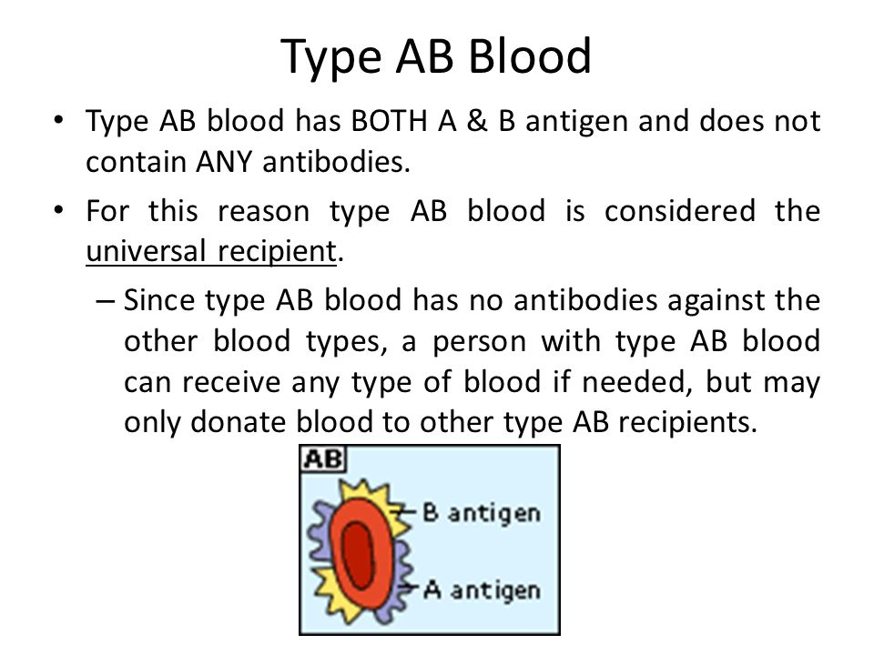 Type AB Blood Type AB blood has BOTH A & B antigen and does not contain ANY antibodies.