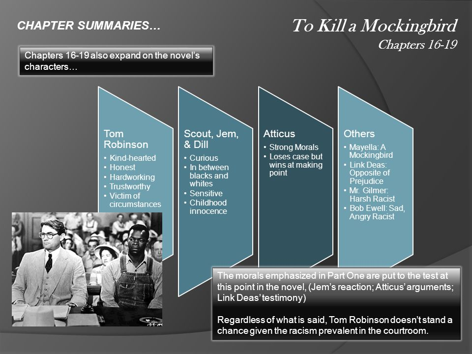a character analysis of tom robinson in to kill a mockingbird