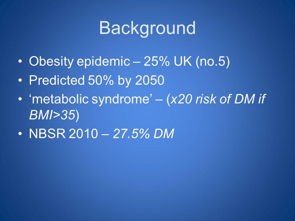 Belly fat reduce at home in urdu