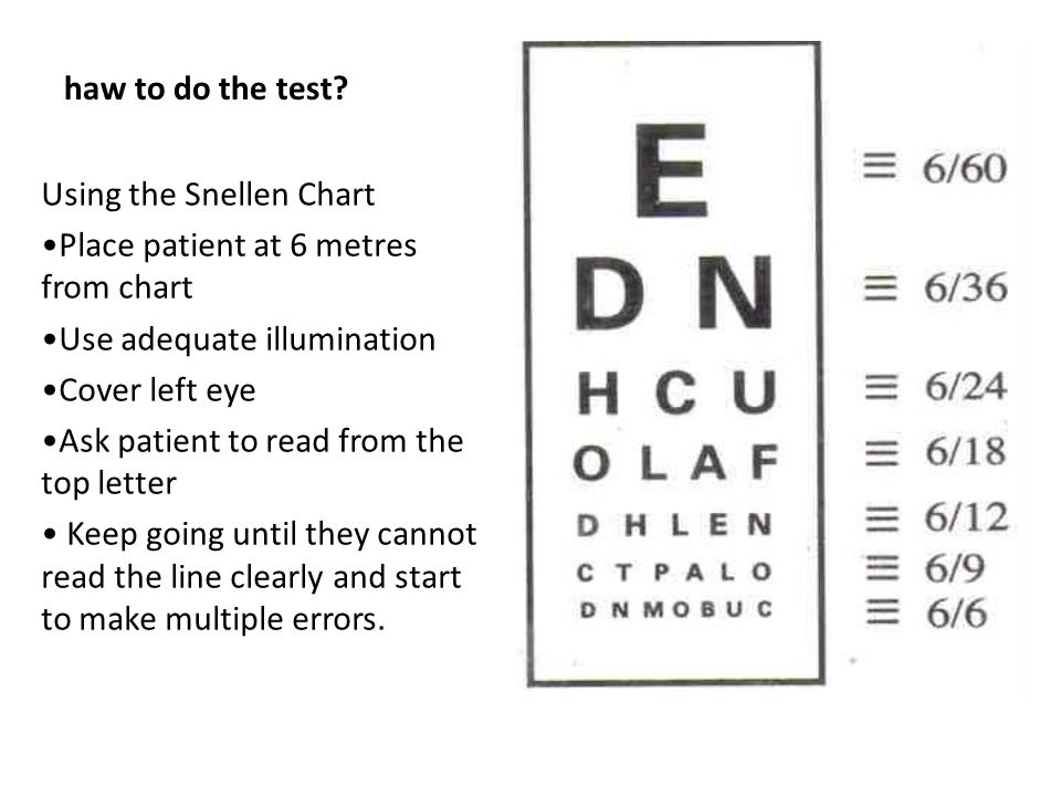 How To Use Snellen Eye Chart Ibovnathandedecker