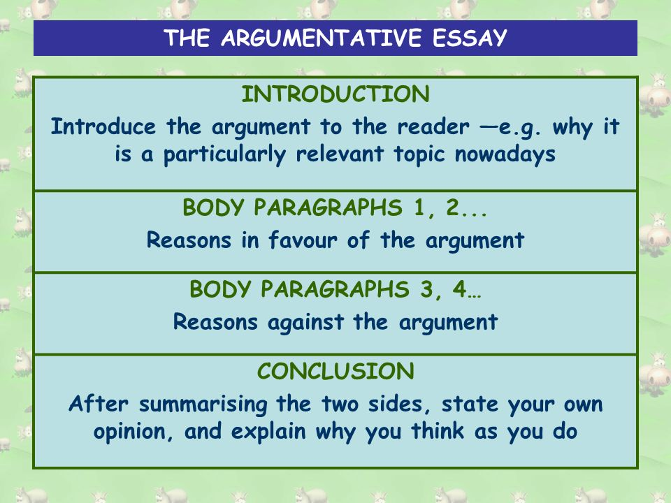 the argumentative persuasive essay there are main methods of the argumentative essay introduction introduce the argument to the reader 8213e g