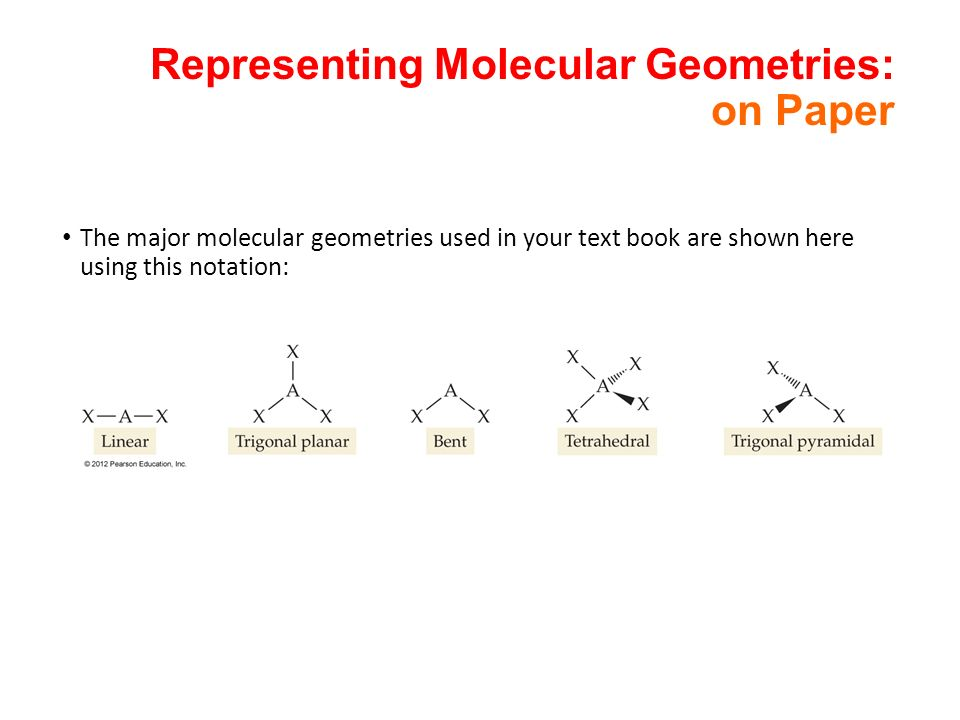 Chapter 8 Basic Concepts of Chemical Bonding. 8Bonding Theories ...