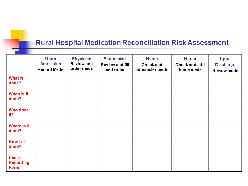Medication Use In Rural Health America Conference Improving