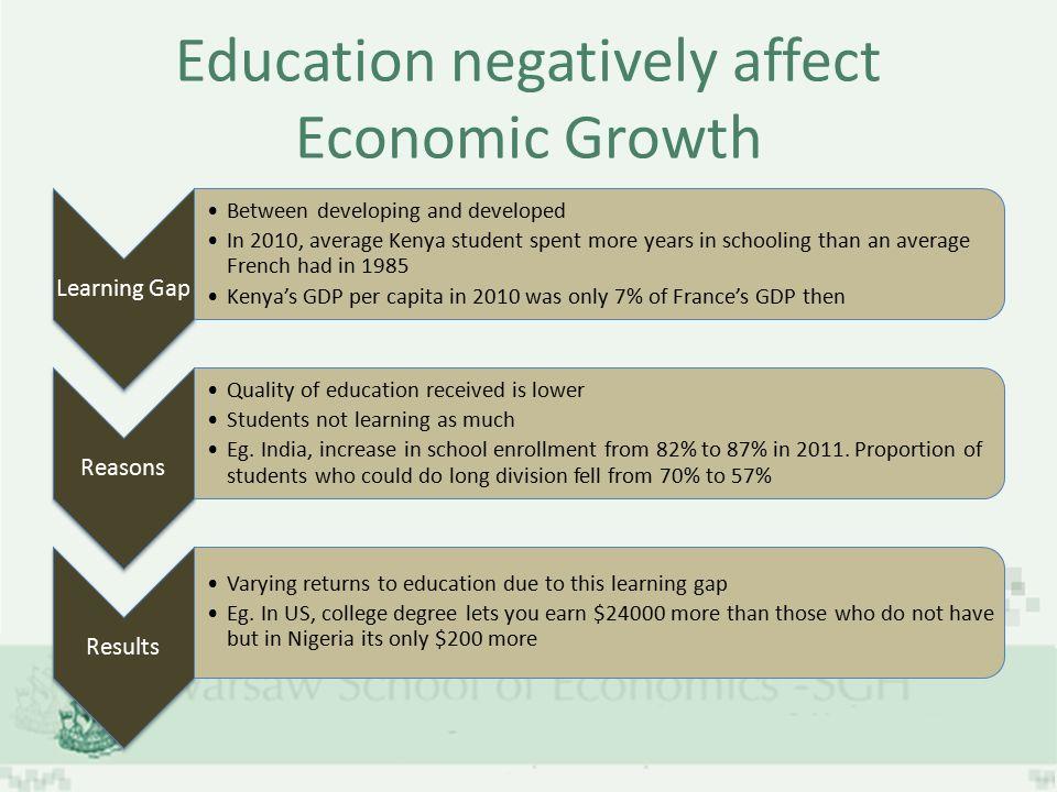 A study on the effect of entrepreneurship on economic growth  PDF     InTechOpen