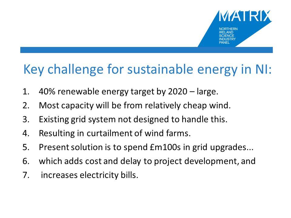 grid curtailment of renewable power
