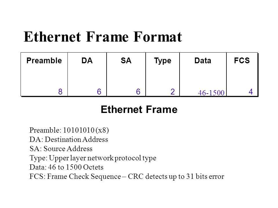 Fcs Frame Check Sequence - Page 4 - Frame Design & Reviews ✓