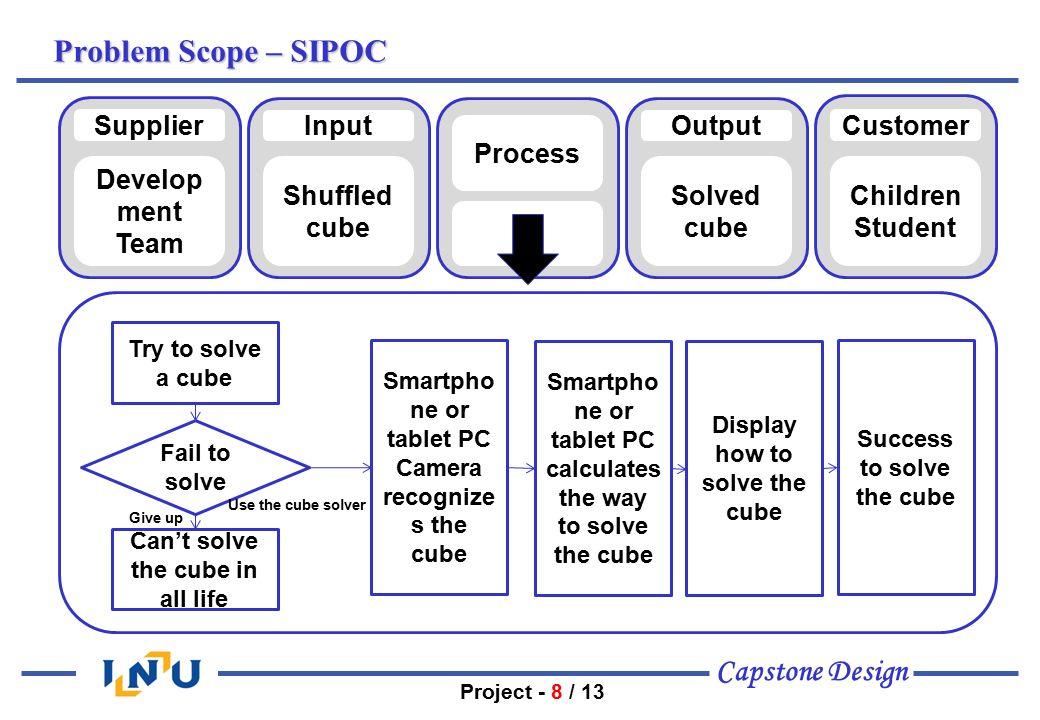 capstone scope