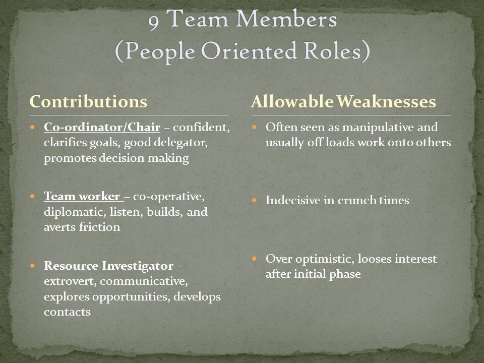 Co-ordinator/Chair – confident, clarifies goals, good delegator, promotes decision making Team worker – co-operative, diplomatic, listen, builds, and averts friction Resource Investigator – extrovert, communicative, explores opportunities, develops contacts Often seen as manipulative and usually off loads work onto others Indecisive in crunch times Over optimistic, looses interest after initial phase ContributionsAllowable Weaknesses