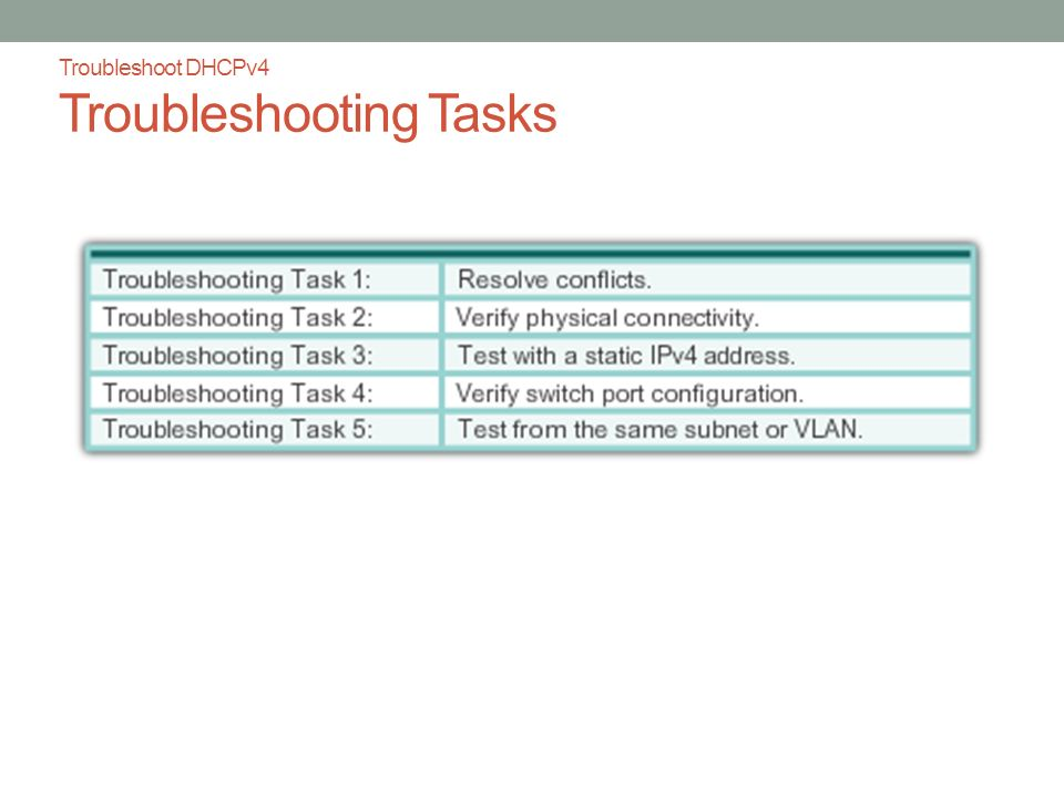 Troubleshoot DHCPv4 Troubleshooting Tasks