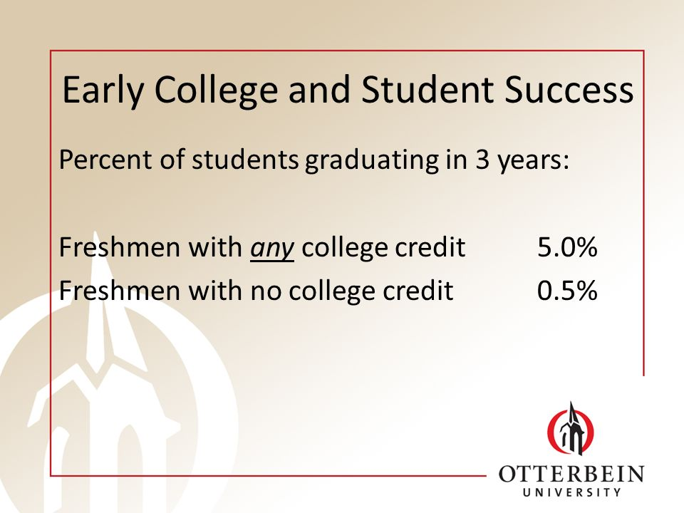 Early College and Student Success Percent of students graduating in 3 years: Freshmen with any college credit5.0% Freshmen with no college credit0.5%