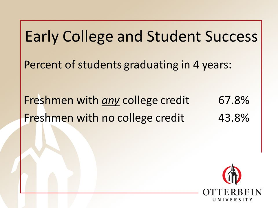 Early College and Student Success Percent of students graduating in 4 years: Freshmen with any college credit67.8% Freshmen with no college credit43.8%