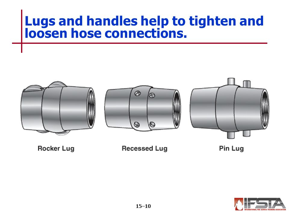 Lugs and handles help to tighten and loosen hose connections. 15–10