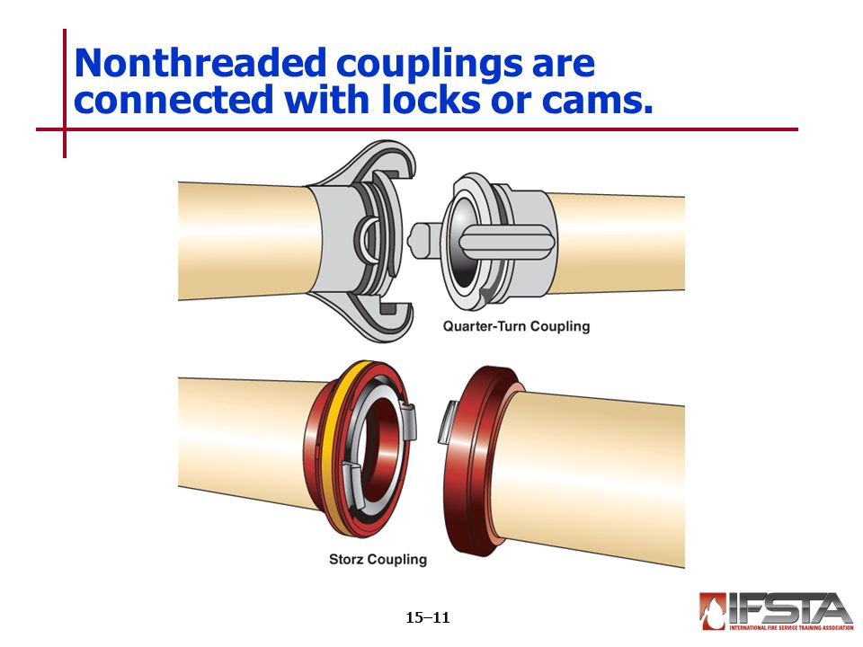 Nonthreaded couplings are connected with locks or cams. 15–11