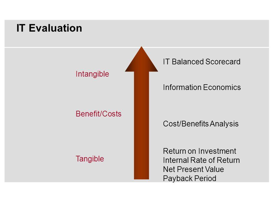 Intangible Tangible Benefit/Costs IT Balanced Scorecard ...