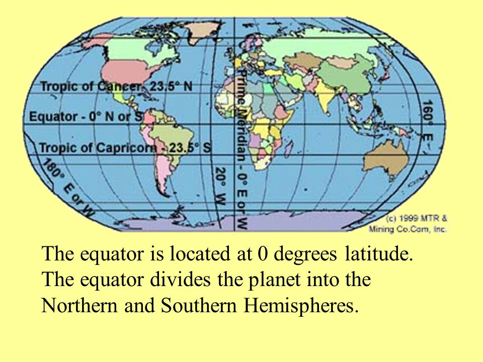 Lines on maps and globes social studies standard earth attributes there are three very important lines to help us find our way around the world gumiabroncs Choice Image