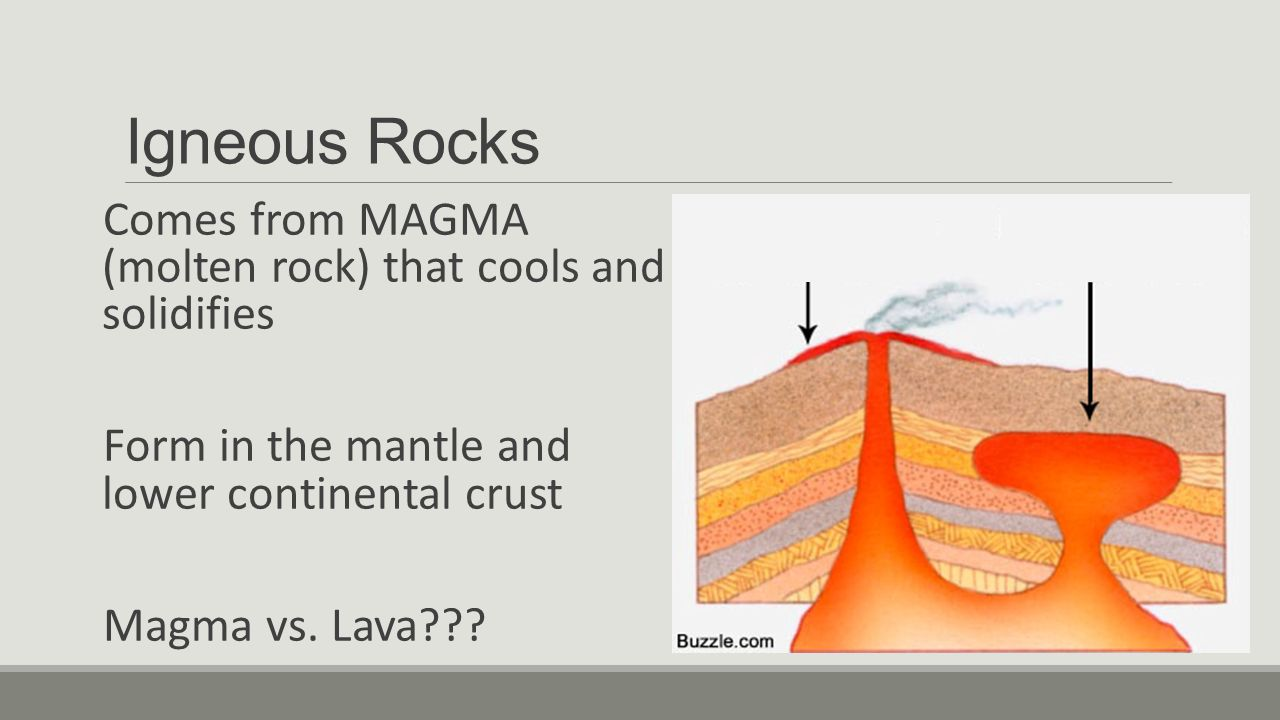 Rocks the rock cycle advanced earth science va sol es ppt download igneous rocks comes from magma molten rock that cools and solidifies form in the pooptronica