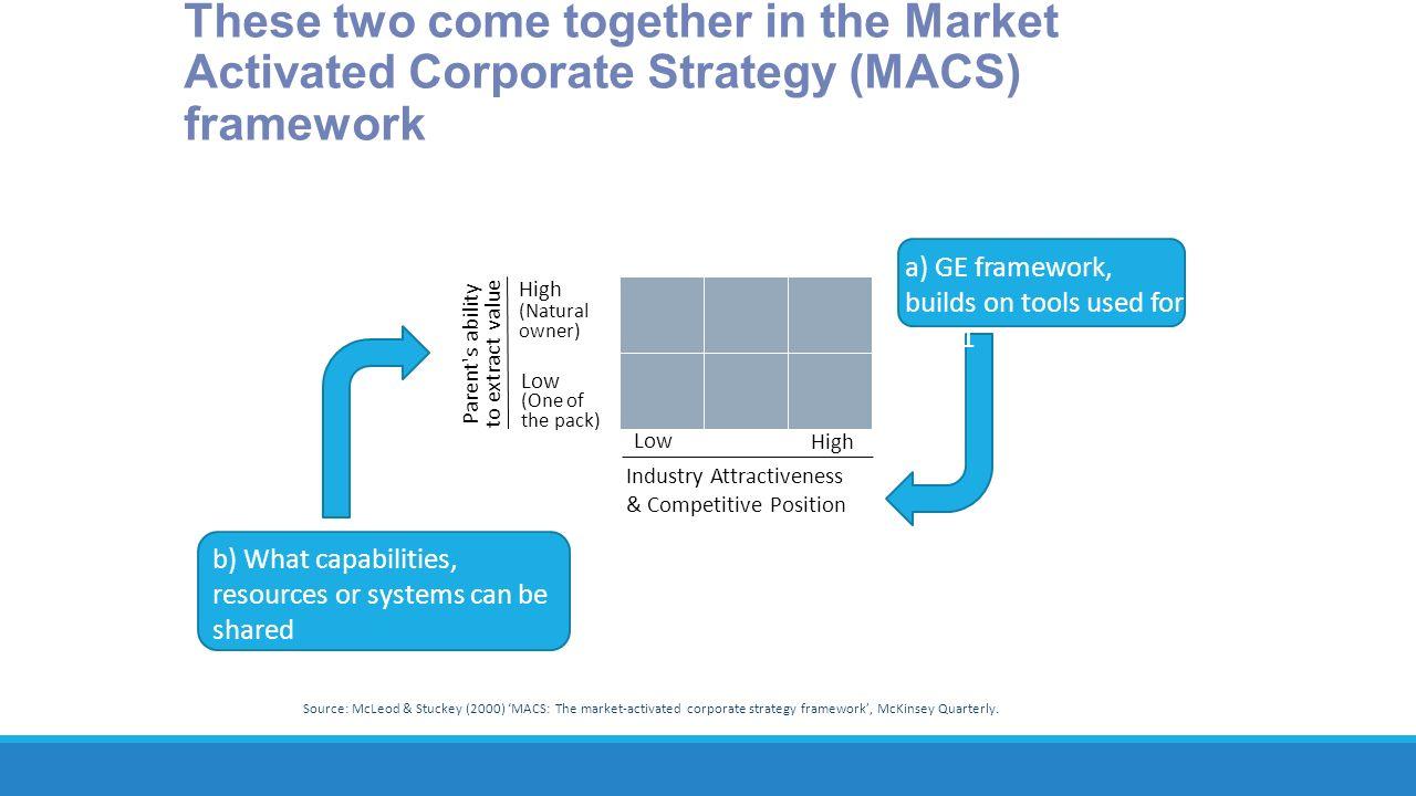 strategic management task 2