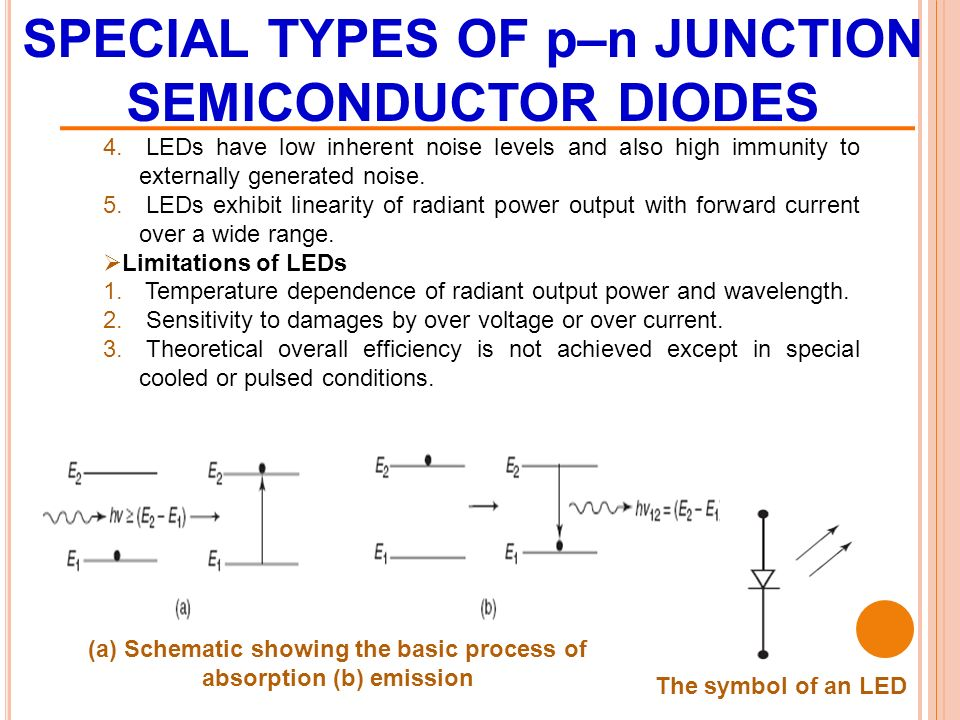 SPECIAL TYPES OF p–n JUNCTION SEMICONDUCTOR DIODES 4.