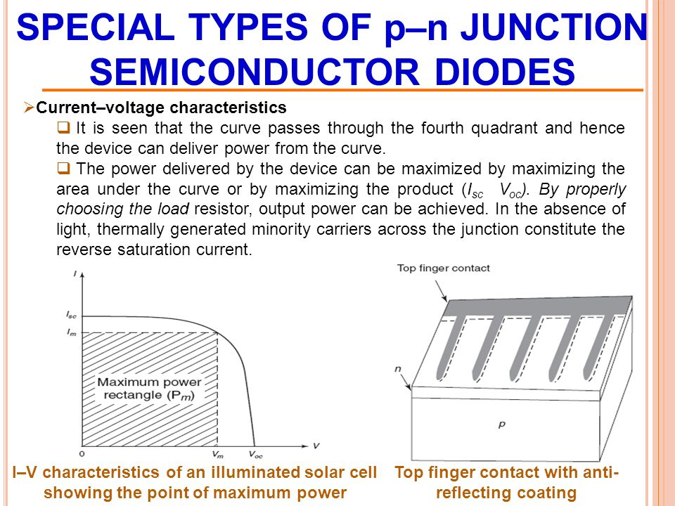 SPECIAL TYPES OF p–n JUNCTION SEMICONDUCTOR DIODES I–V characteristics of an illuminated solar cell showing the point of maximum power Top finger contact with anti- reflecting coating  Current–voltage characteristics  It is seen that the curve passes through the fourth quadrant and hence the device can deliver power from the curve.