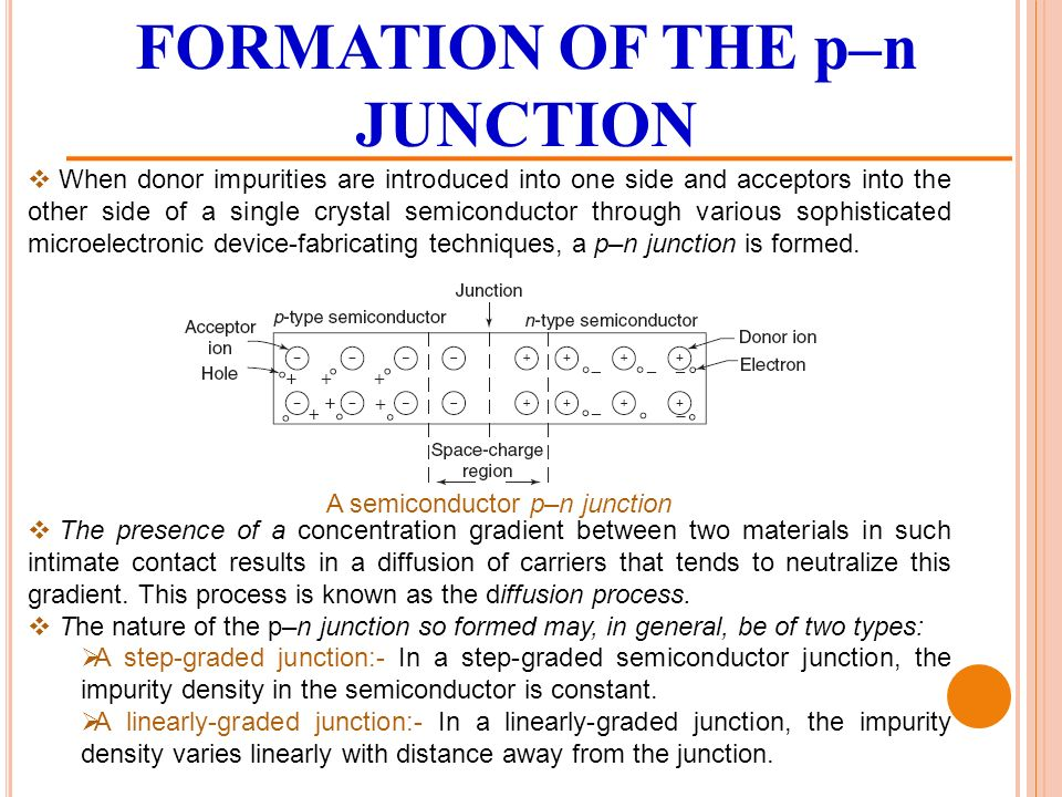 FORMATION OF THE p–n JUNCTION  When donor impurities are introduced into one side and acceptors into the other side of a single crystal semiconductor through various sophisticated microelectronic device-fabricating techniques, a p–n junction is formed.