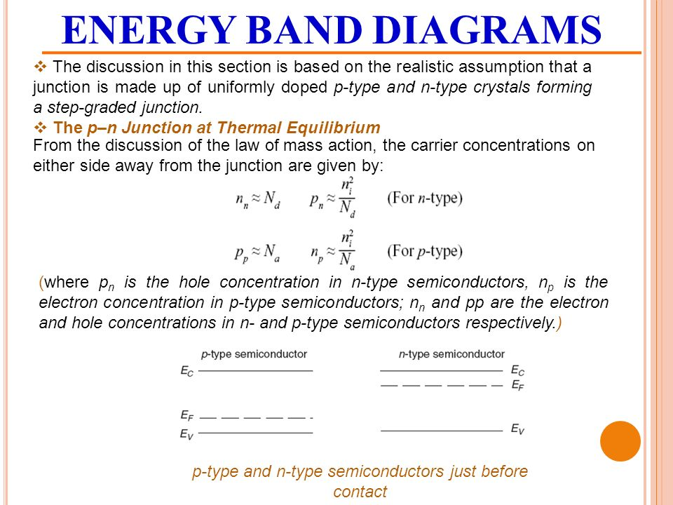 ENERGY BAND DIAGRAMS  The discussion in this section is based on the realistic assumption that a junction is made up of uniformly doped p-type and n-type crystals forming a step-graded junction.