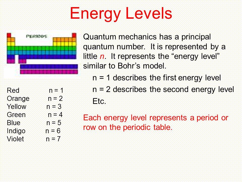 Atomic orbitals and electron configurations quantum mechanics energy levels quantum mechanics has a principal quantum number urtaz Image collections