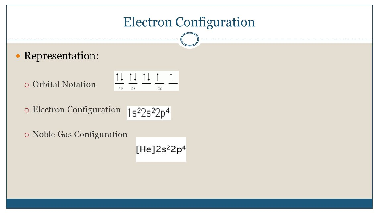 worksheet Electron Configuration Practice Worksheet Fiercebad – Electron Configurations Worksheet Answers