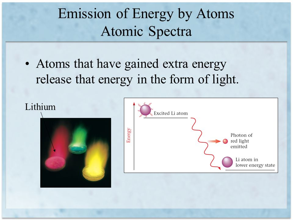 Chapter 11 Modern Atomic Theory. Rutherford's Atom What are the ...