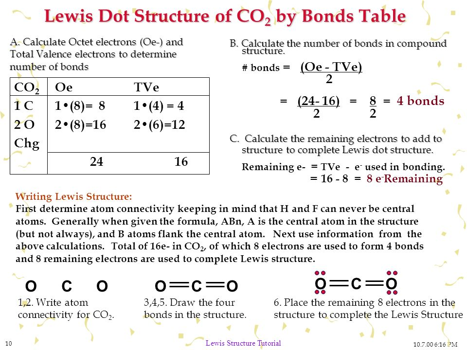 16 pm 1 lewis structure tutorial drawing lewis structures a tutorial 10700 616 pm 10 lewis structure tutorial lewis dot structure of co ccuart Choice Image