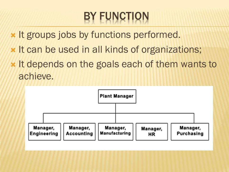  It groups jobs by functions performed.