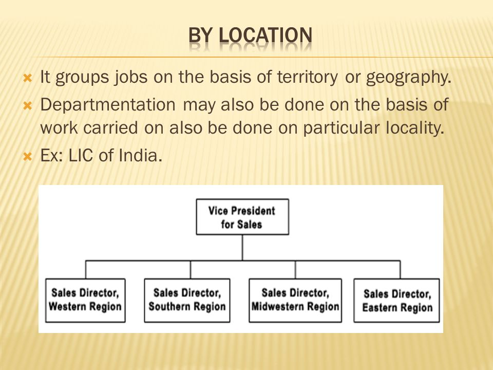  It groups jobs on the basis of territory or geography.