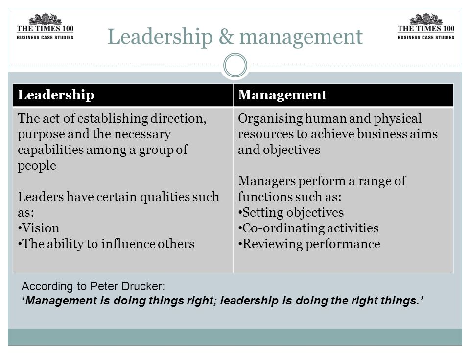 Leadership & management LeadershipManagement The act of establishing direction, purpose and the necessary capabilities among a group of people Leaders have certain qualities such as: Vision The ability to influence others Organising human and physical resources to achieve business aims and objectives Managers perform a range of functions such as: Setting objectives Co-ordinating activities Reviewing performance According to Peter Drucker: 'Management is doing things right; leadership is doing the right things.'