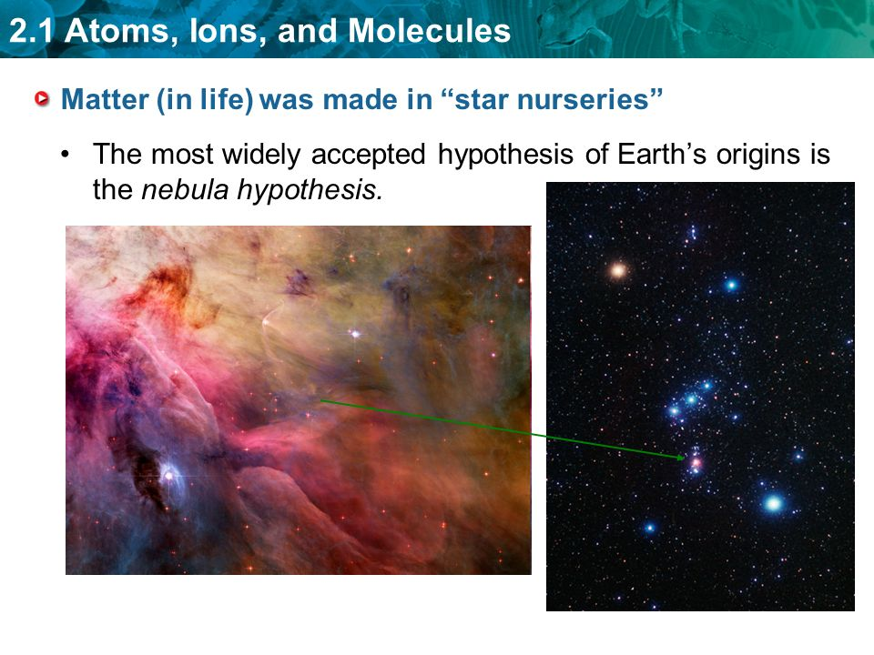 What are ions used for in our daily lives? (Science homework)?