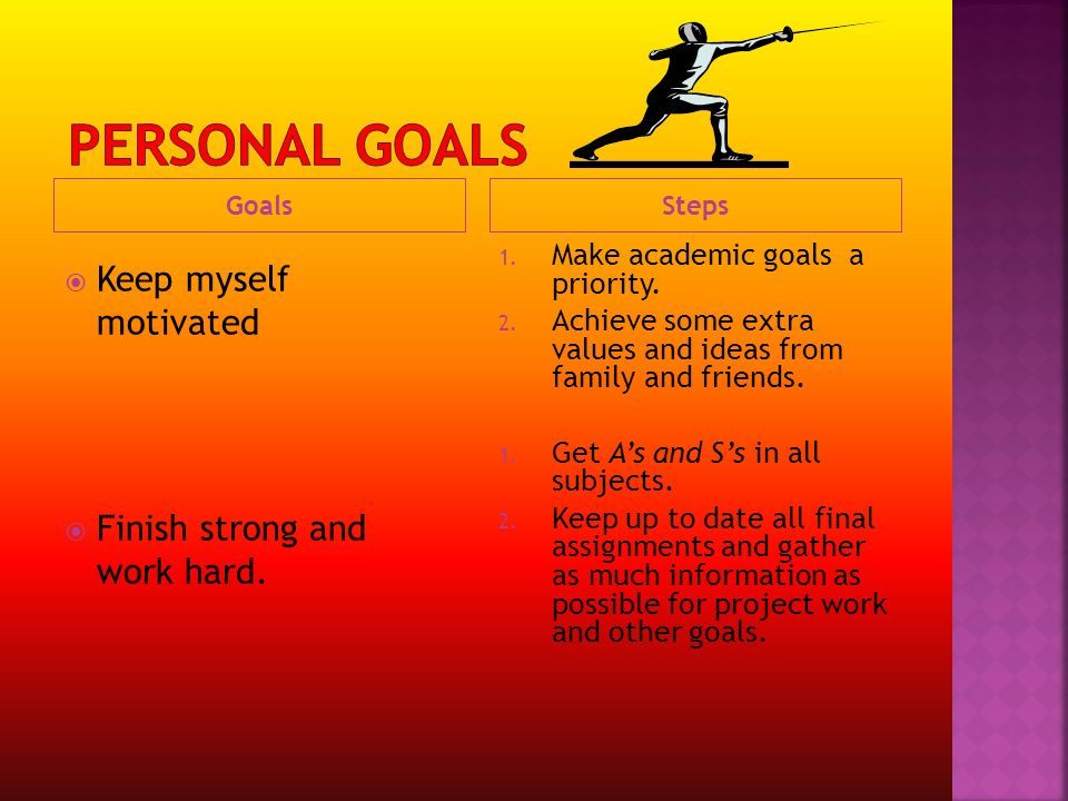 short terms goals essay Setting goals: long term and short term goals one of the key ingredients for successfully managing your time is identifying your goals goals.