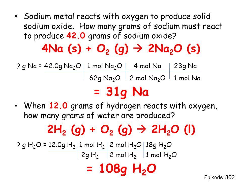 Challenge Problem When nitrogen and hydrogen react, they form ...