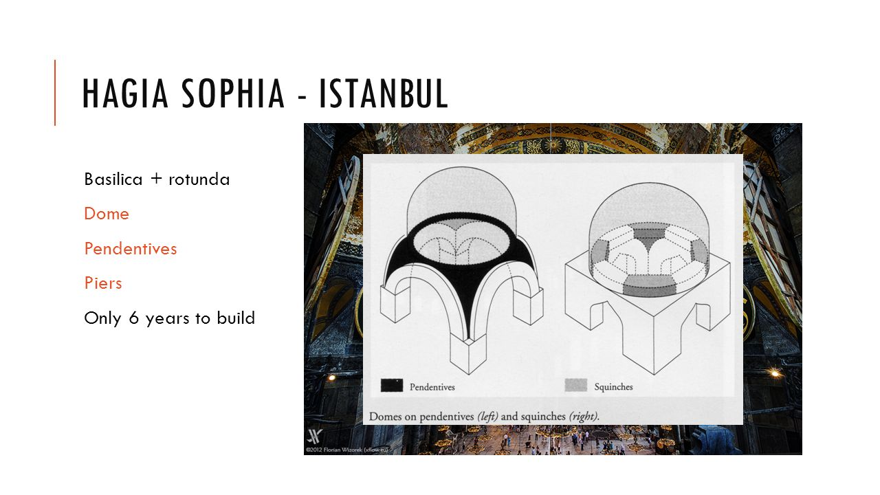 HAGIA SOPHIA - ISTANBUL Basilica + rotunda Dome Pendentives Piers Only 6 years to build