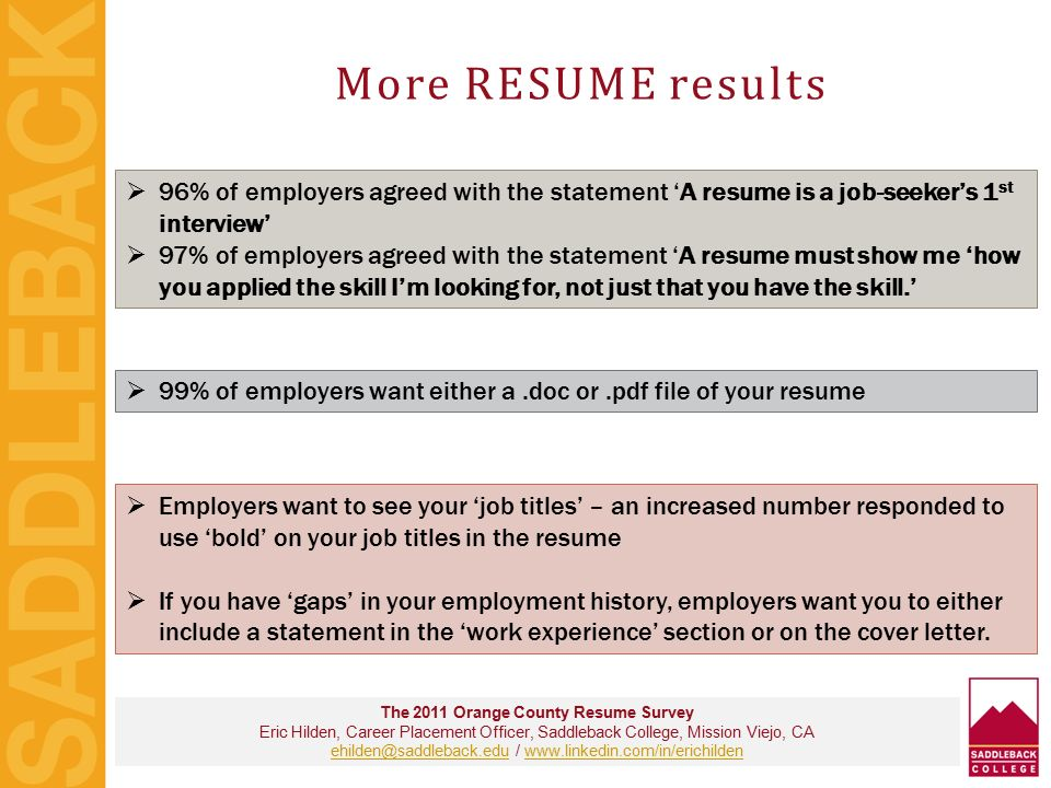 presented by eric hilden mpa orange county resume services