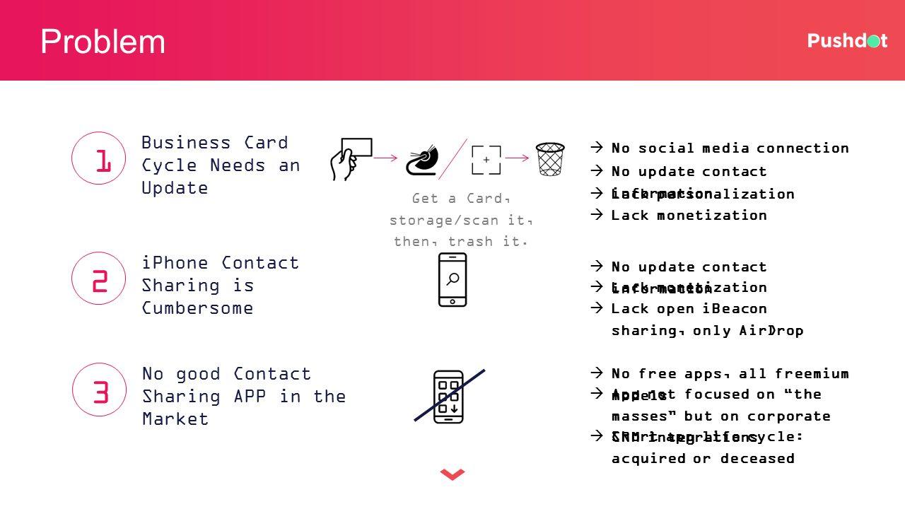 Funky Business Card Sharing App Frieze - Business Card Ideas ...