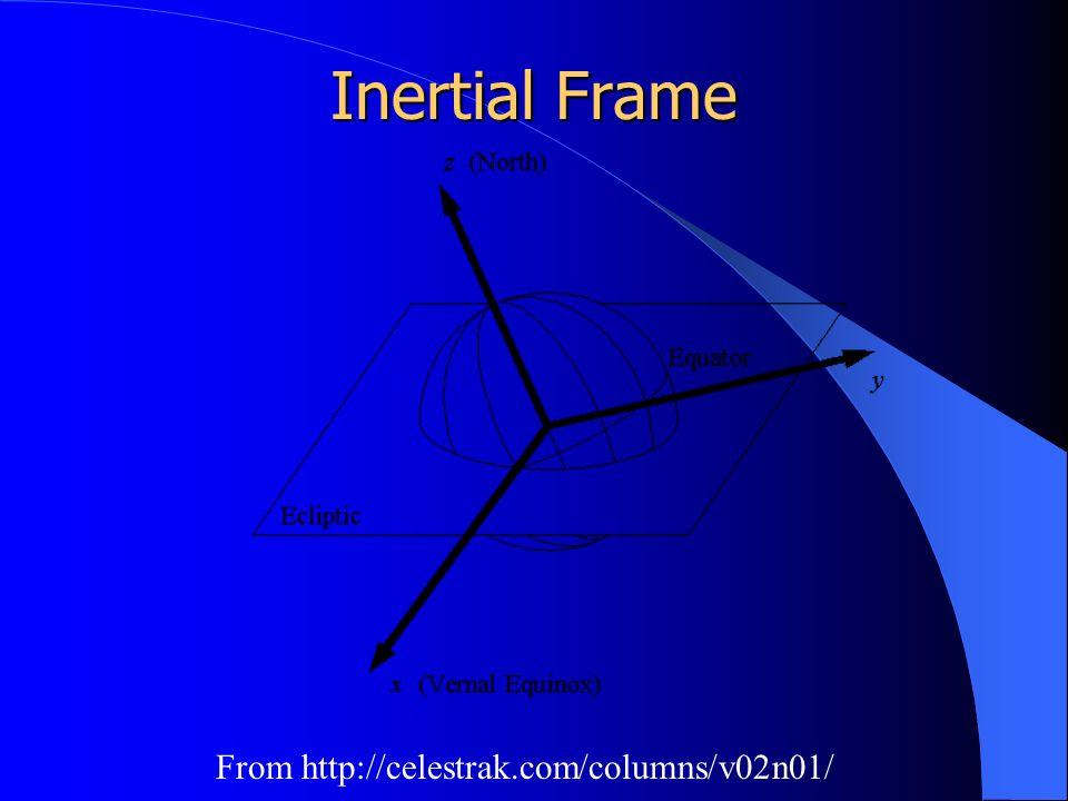 Inertial Frame From http://celestrak.com/columns/v02n01/
