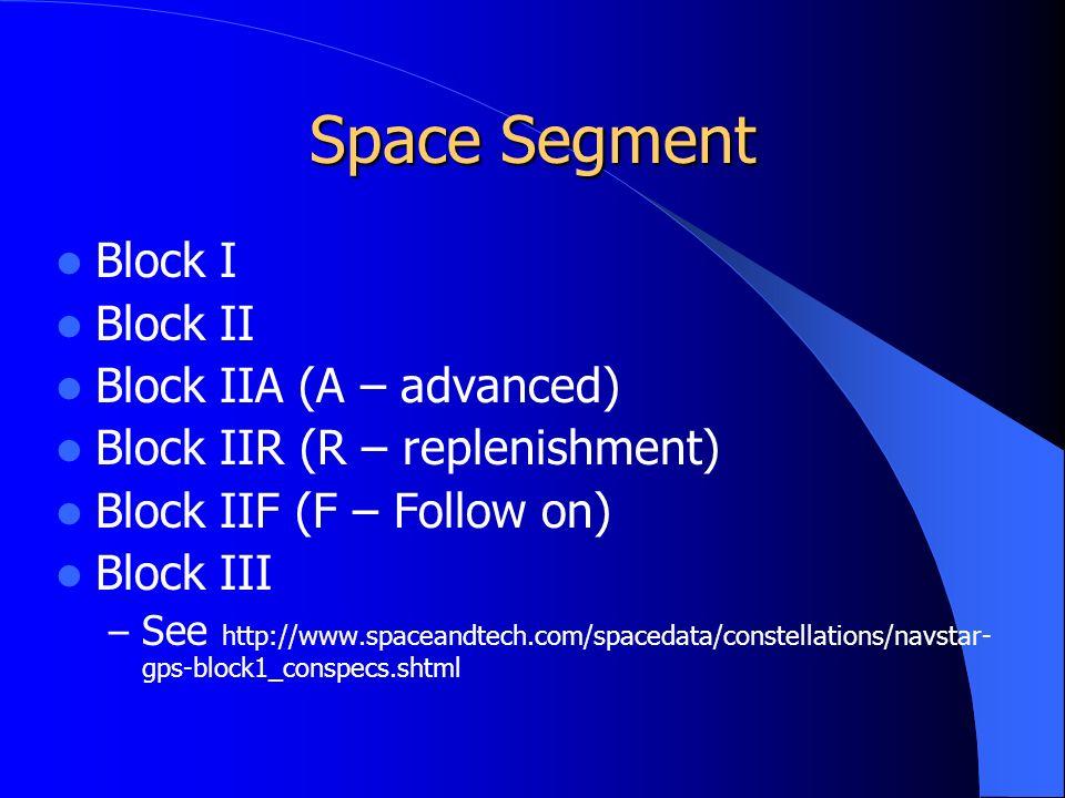 Space Segment Block I Block II Block IIA (A – advanced) Block IIR (R – replenishment) Block IIF (F – Follow on) Block III – See http://www.spaceandtech.com/spacedata/constellations/navstar- gps-block1_conspecs.shtml