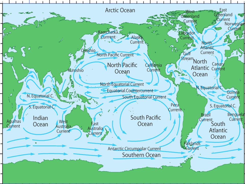 Ocean Surface Circulation How Do Currents Form How Do They - List of all the oceans in the world